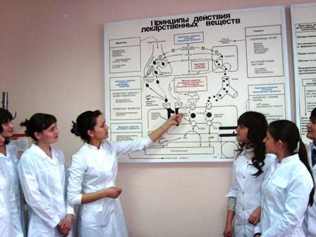 ситуационные задачи по клинической фармакологии с ответами